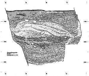 Sesselfelsgrotte, Querprofil 1, Zeichnung
