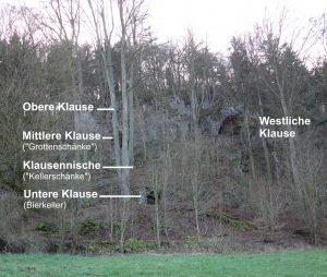 Aufbau der Klausenhöhle